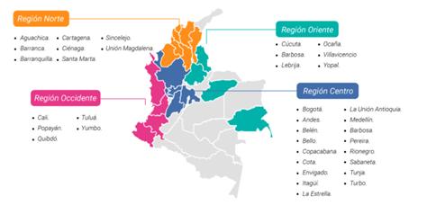 Presencia regional experian Colombia
